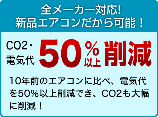 CO2・電気代50%以上削減